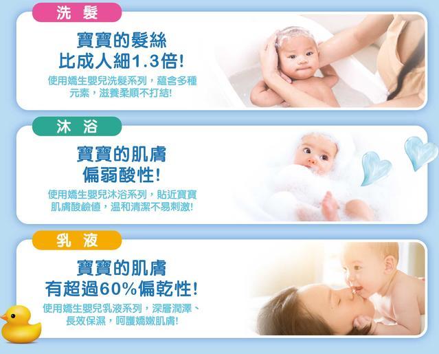 洗髮 寶寶的髮絲 比成人細1.3倍!使用嬌生嬰兒洗髮系列,蘊含多種 元素,滋養柔順不打結! 沐浴 寶寶的肌膚 偏弱酸性!使用嬌生嬰兒沐浴系列,貼近寶寶 肌膚酸鹼值,溫和清潔不易刺激!乳液 寶寶的肌膚 有超過60%偏乾性!使用嬌生嬰兒乳液系列,深層潤澤、 長效保濕,呵護嬌嫩肌膚!