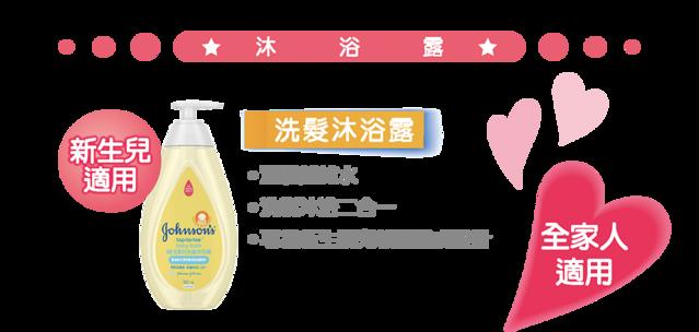 精選熱銷的嬌生嬰兒公主洗髮精。不含Paraben防腐劑,無添加塑化劑成分,不造成寶貝細髮負擔。不流淚配方,溫和清潔寶寶細髮。溫和配方,不易刺激寶寶肌膚。兒童洗髮露。